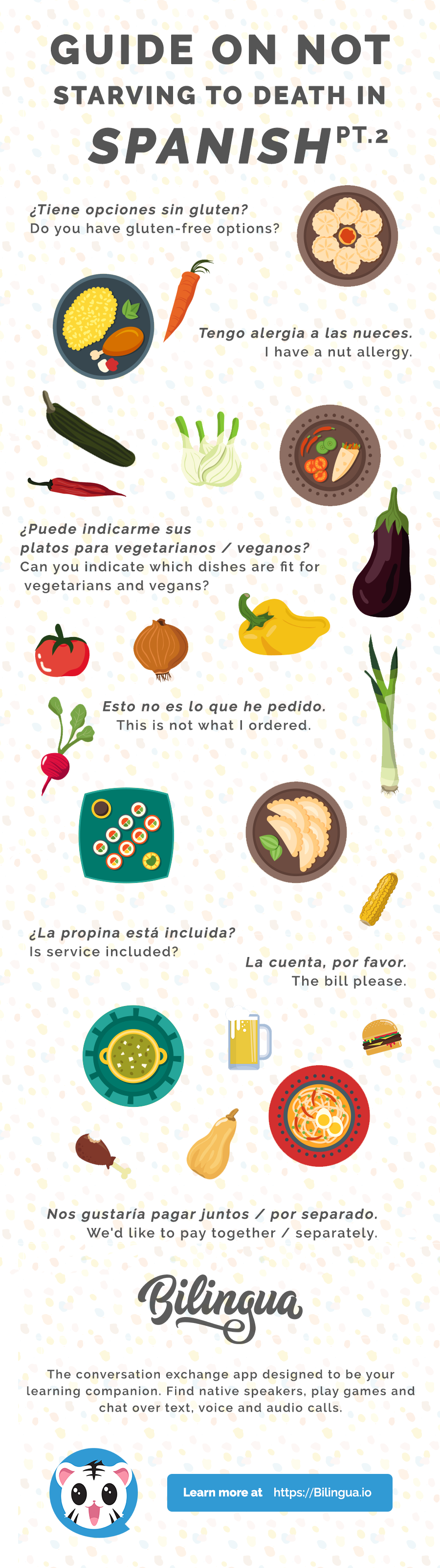 Ordering Food in Spanish Infographic Part 2